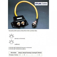 Atlas RCA-5 Din Junktion Box