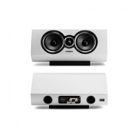 Sonus Faber Sonetto CENTER I White